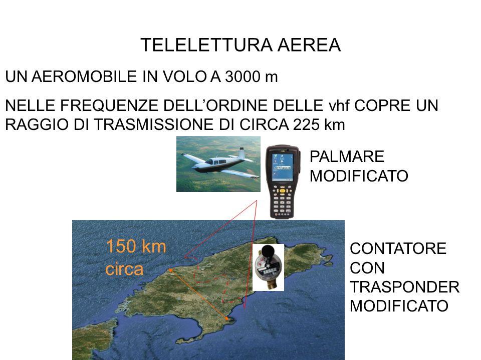 TELELETTURA AEREA UN AEROMOBILE IN VOLO A 3000 m NELLE FREQUENZE DELLORDINE DELLE vhf COPRE UN RAGGIO DI TRASMISSIONE DI CIRCA 225 km 150 km circa CON