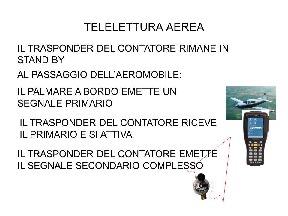 TELELETTURA AEREA IL TRASPONDER DEL CONTATORE RIMANE IN STAND BY AL PASSAGGIO DELLAEROMOBILE: IL TRASPONDER DEL CONTATORE EMETTE IL SEGNALE SECONDARIO