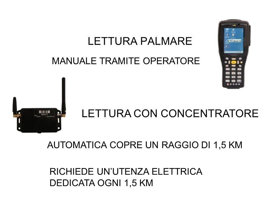 LETTURA PALMARE MANUALE TRAMITE OPERATORE LETTURA CON CONCENTRATORE AUTOMATICA COPRE UN RAGGIO DI 1,5 KM RICHIEDE UNUTENZA ELETTRICA DEDICATA OGNI 1,5