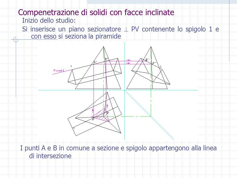 Compenetrazione di solidi con facce inclinate Se si verifica che una sezione non ha punti in comune con il corrispondente spigolo, ciò significa che l