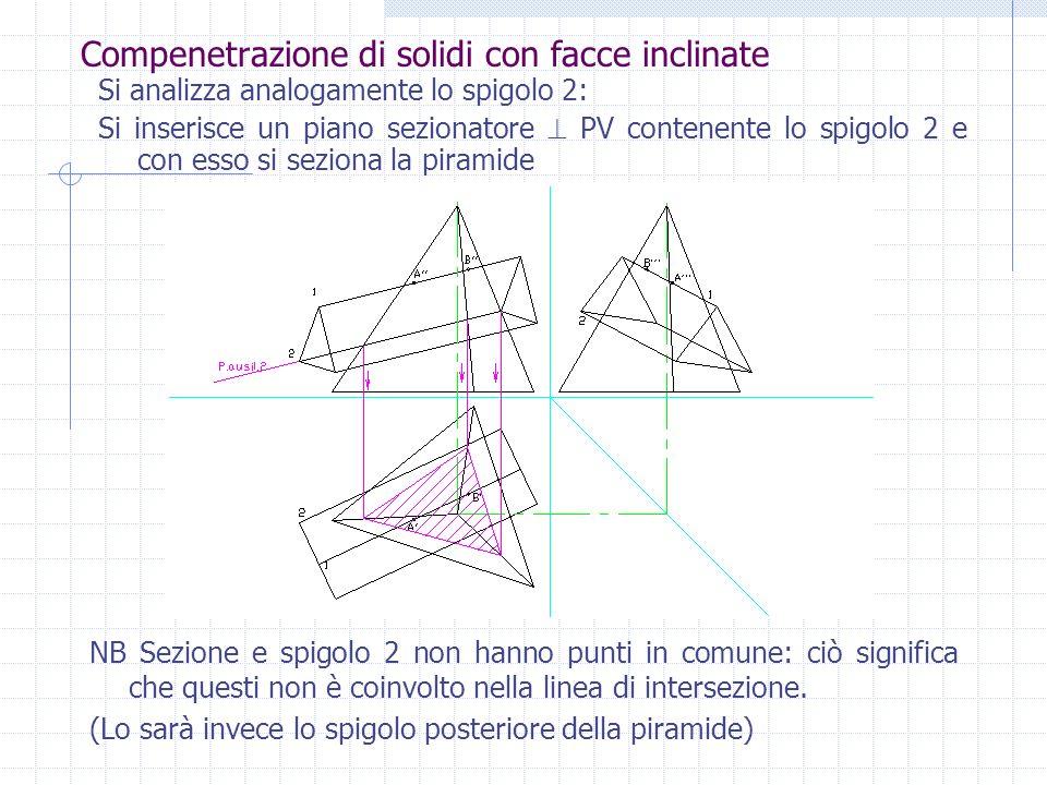 Compenetrazione di solidi con facce inclinate Inizio dello studio: Si inserisce un piano sezionatore PV contenente lo spigolo 1 e con esso si seziona