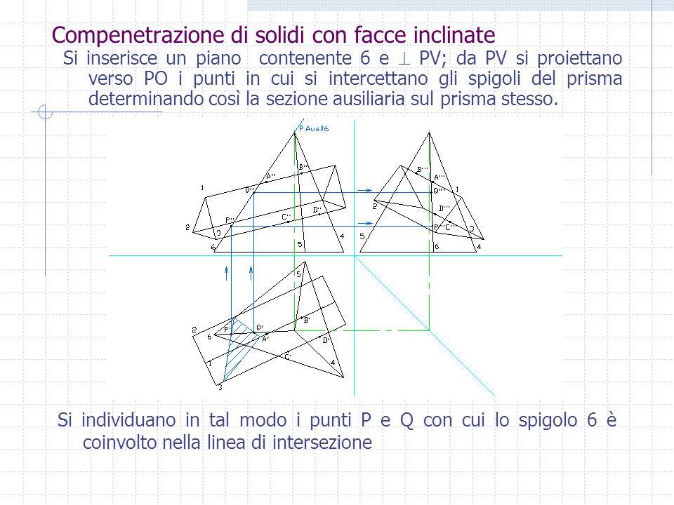 Compenetrazione di solidi con facce inclinate Si studiano quindi gli spigoli 5 e 6. Ricordiamo che i piani ausiliari devono contenere il corrispondent