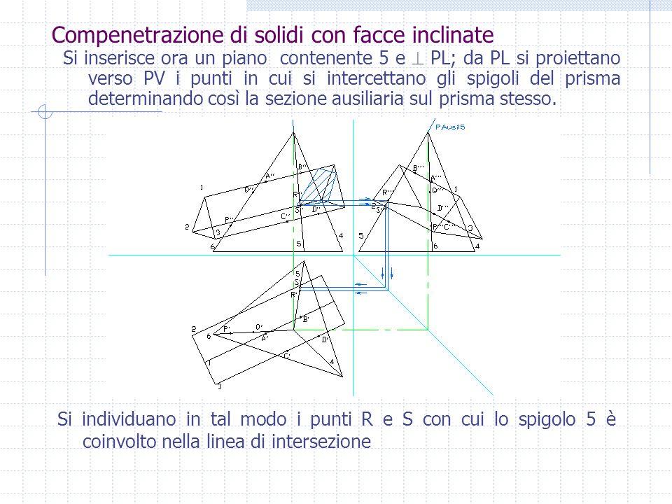 Compenetrazione di solidi con facce inclinate Si inserisce un piano contenente 6 e PV; da PV si proiettano verso PO i punti in cui si intercettano gli