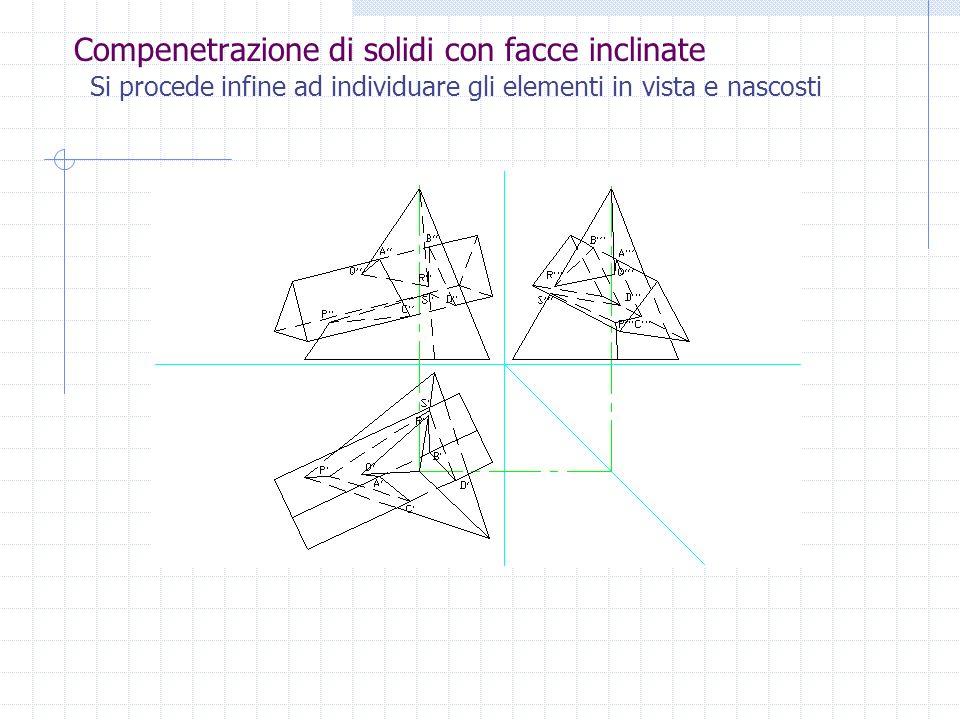 Compenetrazione di solidi con facce inclinate Sono stati così individuati tutti i vertici della linea di intersezione; Si procede a tracciare ad unirn