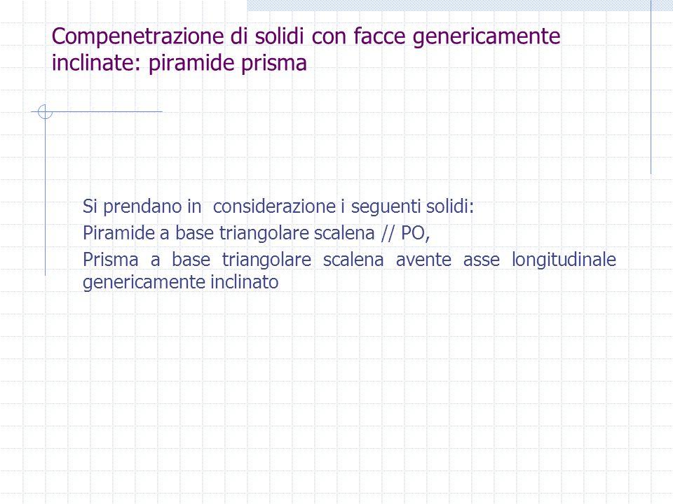 Compenetrazione di solidi con facce genericamente inclinate: piramide prisma Prof. Giorgio Garuti Metodo del piano sezionatore ausiliario