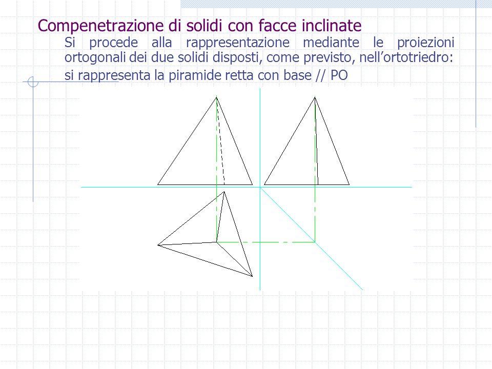 Compenetrazione di solidi con facce genericamente inclinate: piramide prisma Si prendano in considerazione i seguenti solidi: Piramide a base triangol