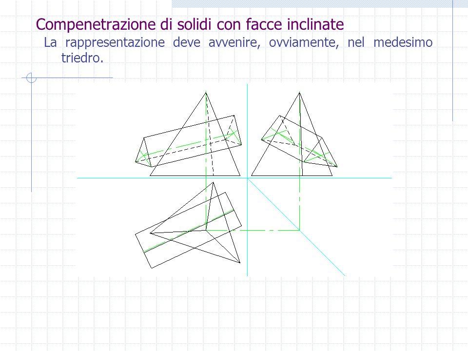 Compenetrazione di solidi con facce inclinate si rappresenta poi il prisma con lasse genericamente inclinato