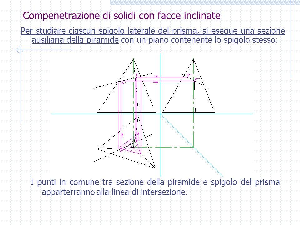 Compenetrazione di solidi con facce inclinate Da nessuna delle viste è possibile stabilire quali spigoli di un solido incontrino le superfici dellaltr