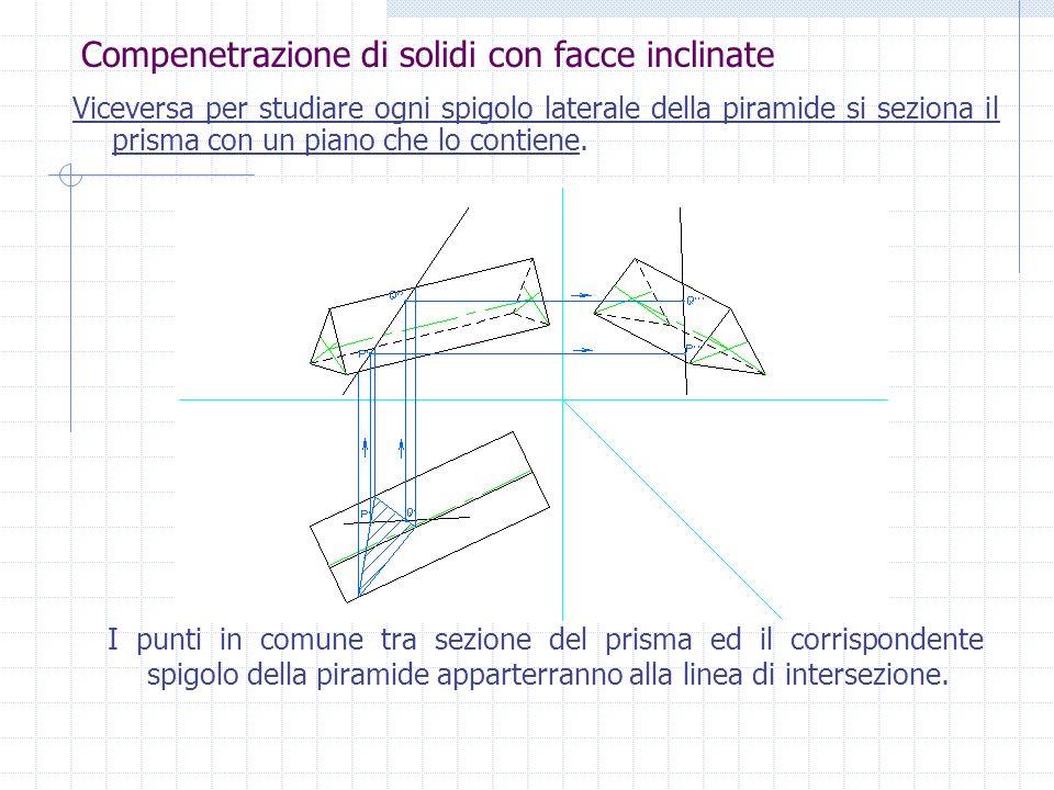 Compenetrazione di solidi con facce inclinate Per studiare ciascun spigolo laterale del prisma, si esegue una sezione ausiliaria della piramide con un