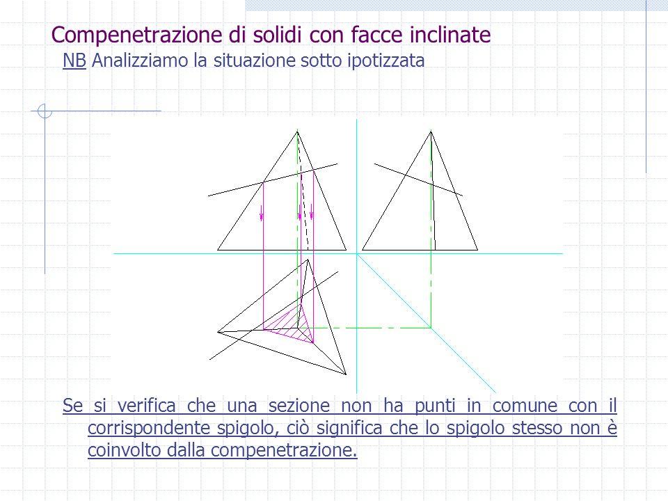 Compenetrazione di solidi con facce inclinate Viceversa per studiare ogni spigolo laterale della piramide si seziona il prisma con un piano che lo con
