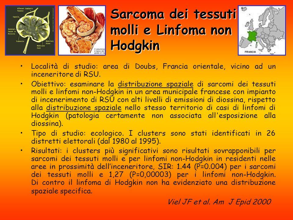 Sarcoma dei tessuti molli e Linfoma non Hodgkin Località di studio: area di Doubs, Francia orientale, vicino ad un inceneritore di RSU.