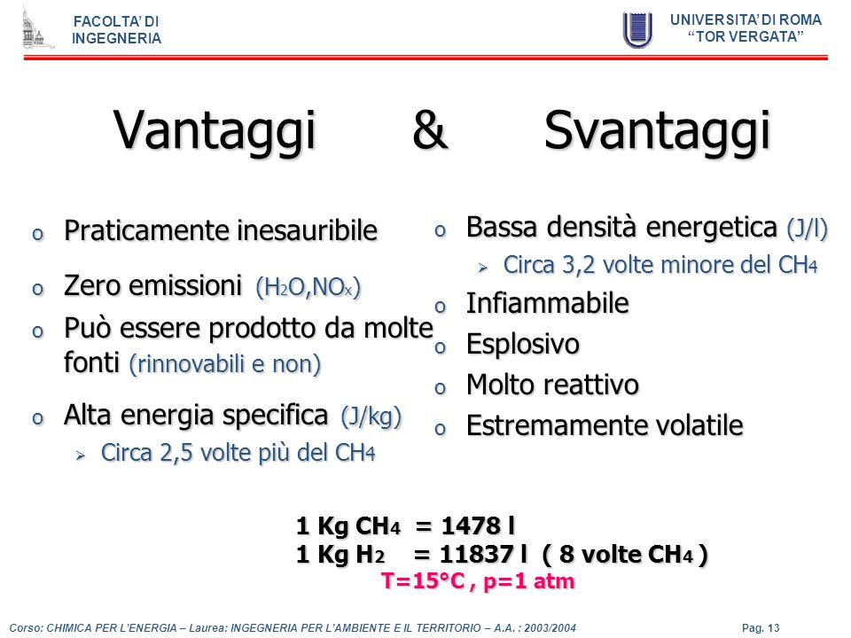 UNIVERSITA DI ROMA TOR VERGATA FACOLTA DI INGEGNERIA Corso: CHIMICA PER LENERGIA – Laurea: INGEGNERIA PER LAMBIENTE E IL TERRITORIO – A.A. : 2003/2004