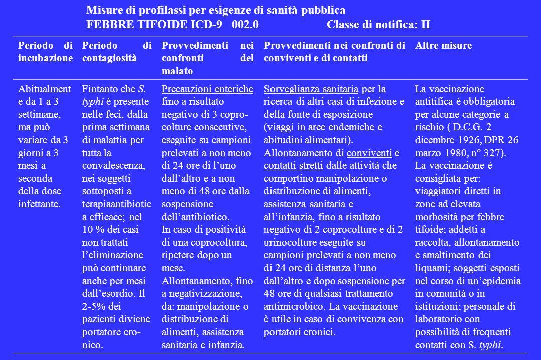Misure di profilassi per esigenze di sanità pubblica FEBBRE TIFOIDE ICD-9 002.0Classe di notifica: II Periodo di incubazione Periodo di contagiosità P