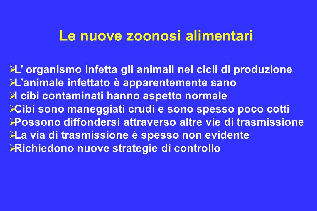 Le nuove zoonosi alimentari L organismo infetta gli animali nei cicli di produzione Lanimale infettato è apparentemente sano I cibi contaminati hanno