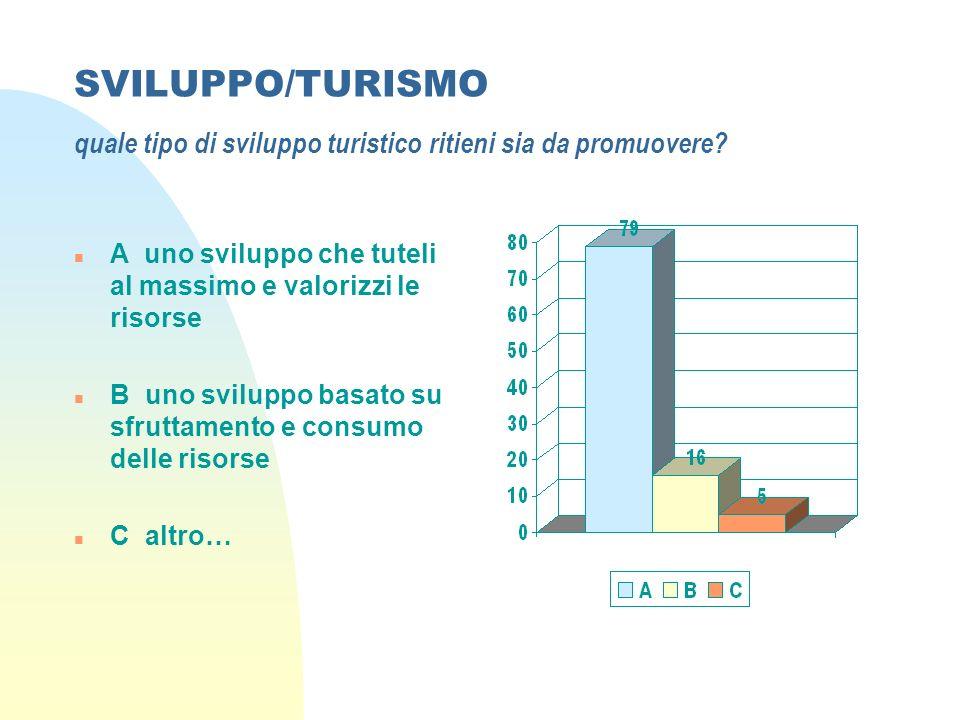 SVILUPPO/TURISMO quale tipo di sviluppo turistico ritieni sia da promuovere.