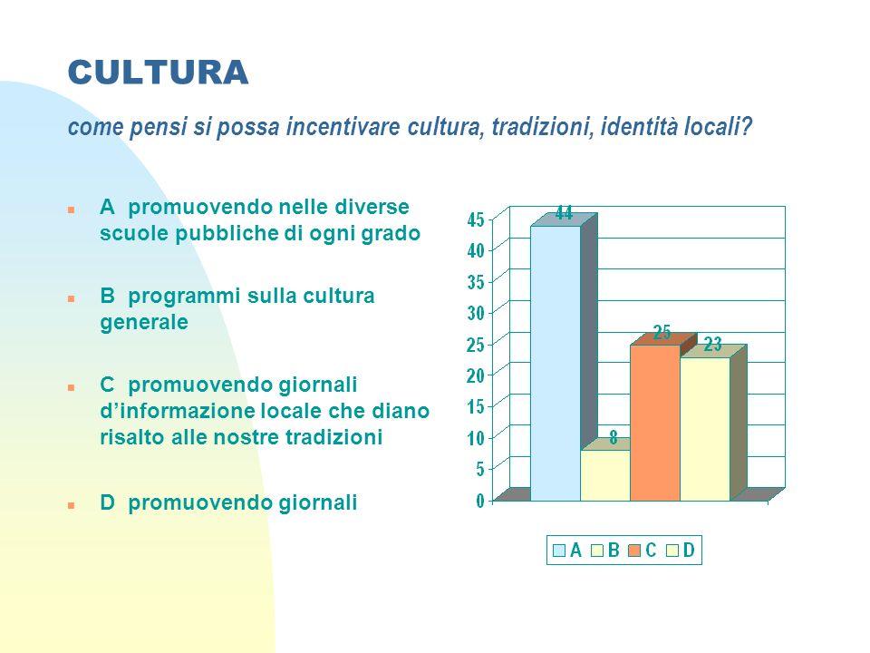 CULTURA come pensi si possa incentivare cultura, tradizioni, identità locali.
