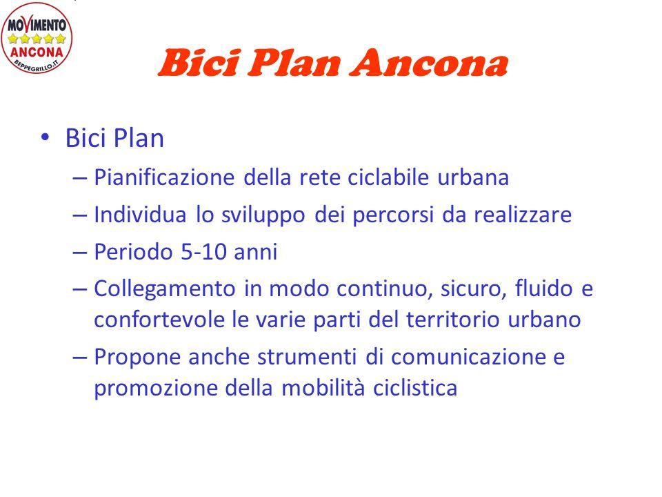 Bici Plan Ancona La bicicletta fa bene Allumore, innanzitutto! – aiuta a socializzare e aumenta il piacere di vivere la tua città; – nel seggiolino de