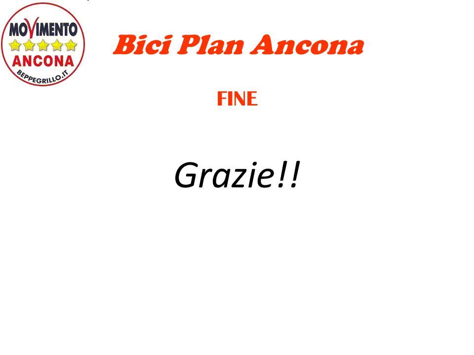 Bici Plan Ancona Gli Attori da mettere in campo – Ufficio biciclette internamente all'ente locale o in una società di servizi collegata (tipo agenzia