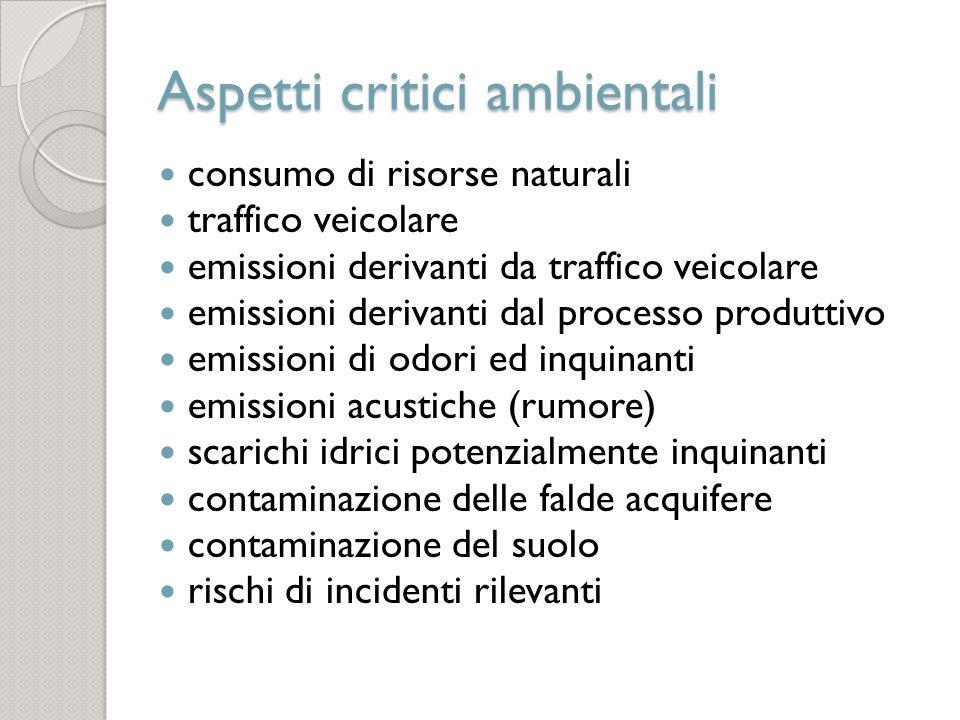 Aspetti critici ambientali consumo di risorse naturali traffico veicolare emissioni derivanti da traffico veicolare emissioni derivanti dal processo p