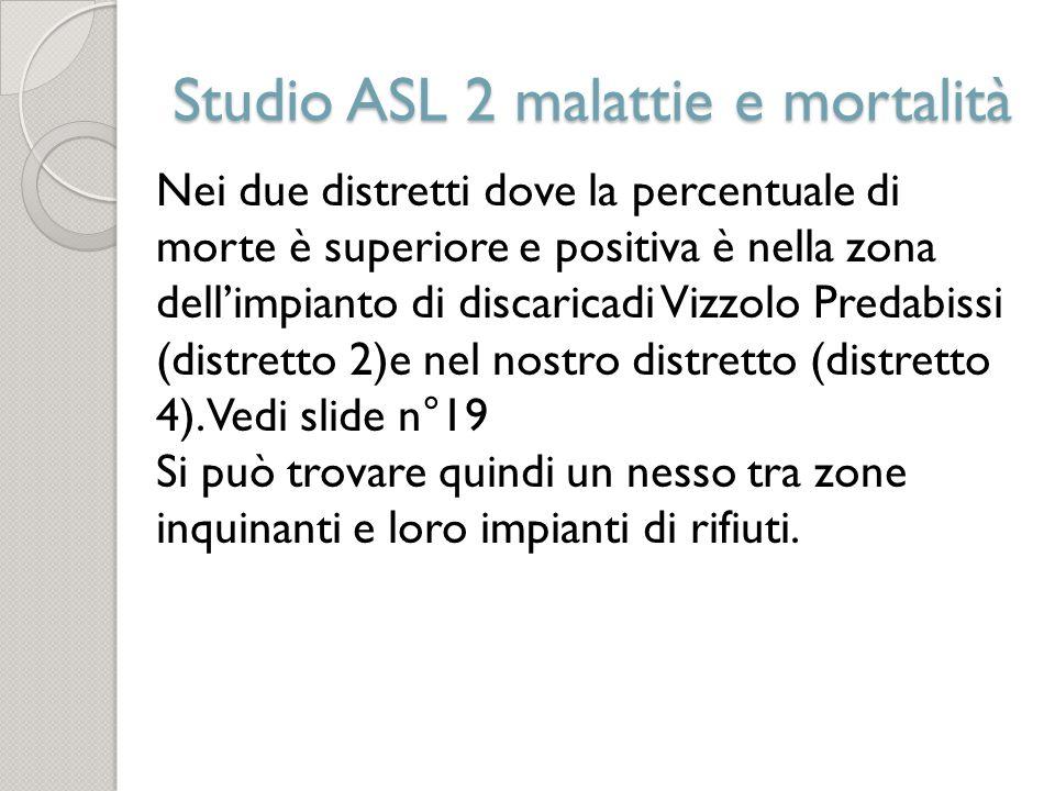 Studio ASL 2 malattie e mortalità Nei due distretti dove la percentuale di morte è superiore e positiva è nella zona dellimpianto di discaricadi Vizzo
