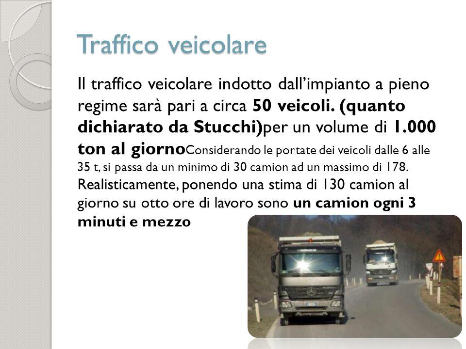 Traffico veicolare Il traffico veicolare indotto dallimpianto a pieno regime sarà pari a circa 50 veicoli. (quanto dichiarato da Stucchi)per un volume