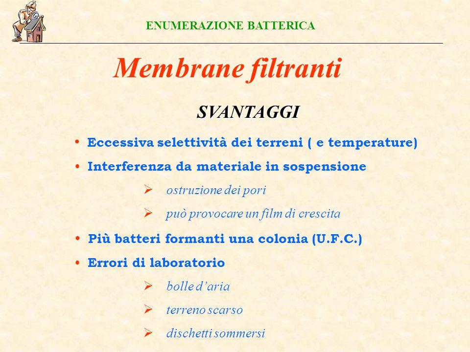 Membrane filtranti ENUMERAZIONE BATTERICA SVANTAGGI Eccessiva selettività dei terreni ( e temperature) Interferenza da materiale in sospensione ostruz