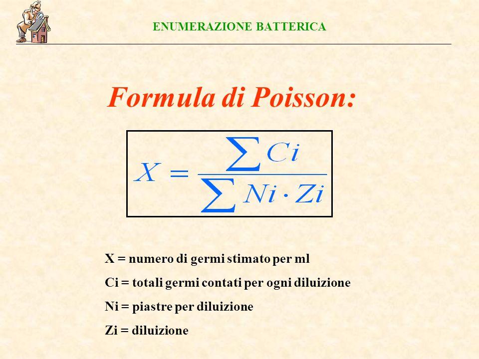 ENUMERAZIONE BATTERICA Formula di Poisson: X = numero di germi stimato per ml Ci = totali germi contati per ogni diluizione Ni = piastre per diluizion