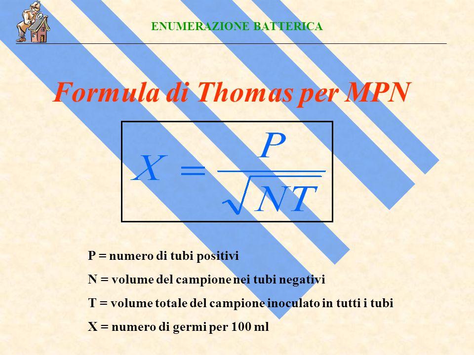 ENUMERAZIONE BATTERICA Formula di Thomas per MPN P = numero di tubi positivi N = volume del campione nei tubi negativi T = volume totale del campione