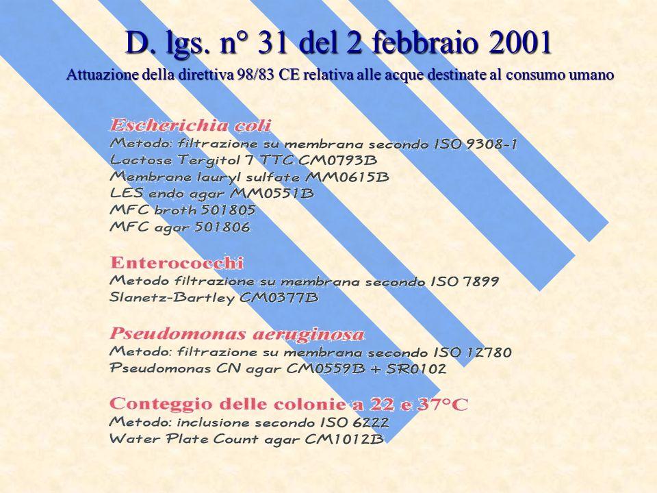 D. lgs. n° 31 del 2 febbraio 2001 Attuazione della direttiva 98/83 CE relativa alle acque destinate al consumo umano
