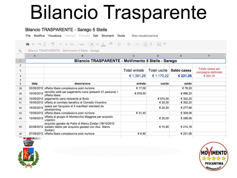 Bilancio Trasparente