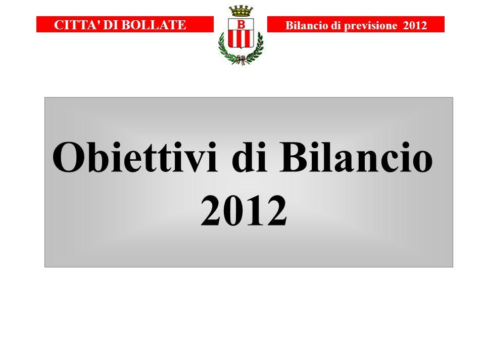 Obiettivi di Bilancio 2012 CITTA' DI BOLLATE Bilancio di previsione 2012