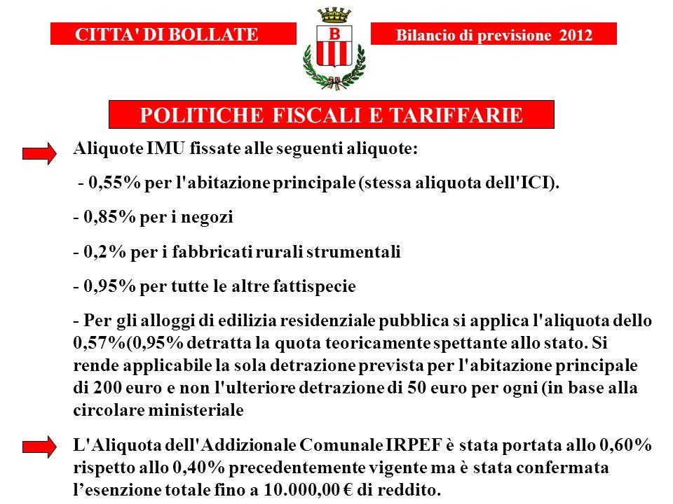 CITTA' DI BOLLATE Bilancio di previsione 2012 POLITICHE FISCALI E TARIFFARIE Aliquote IMU fissate alle seguenti aliquote: - 0,55% per l'abitazione pri