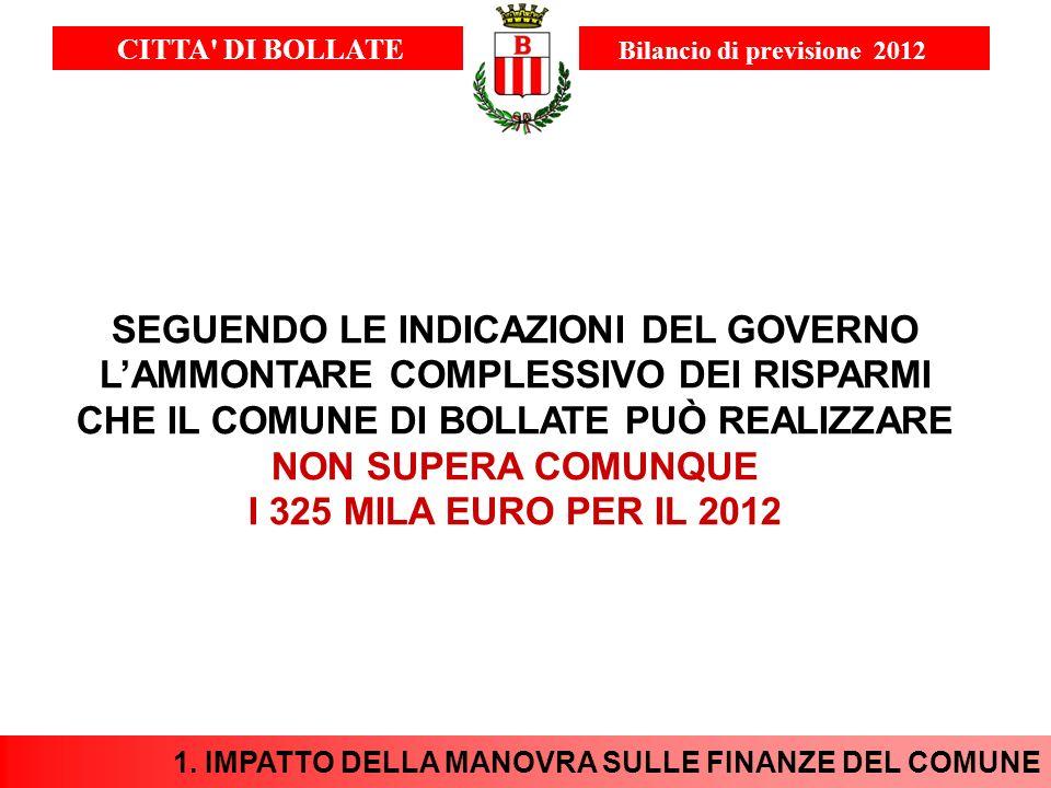 CITTA DI BOLLATE Bilancio di previsione 2012 SPESE CORRENTI PER FUNZIONI Grafico
