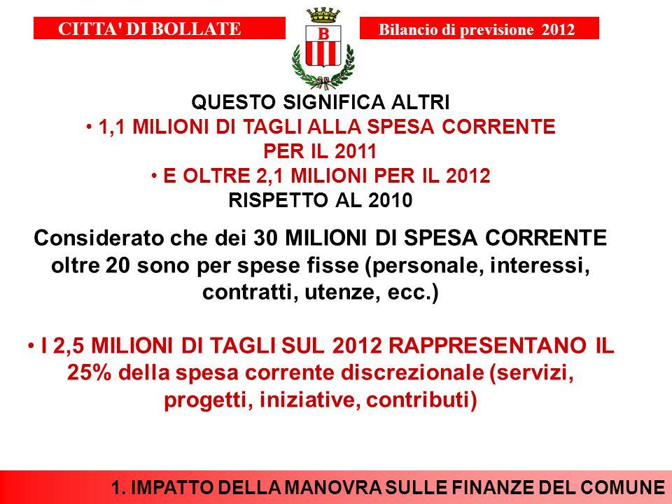 Si deve poi considerare che questa situazione MACRO che riguarda tutti i comuni italiani si innesta su una situazione MICRO del Comune di Bollate già critica dal lato della spesa.