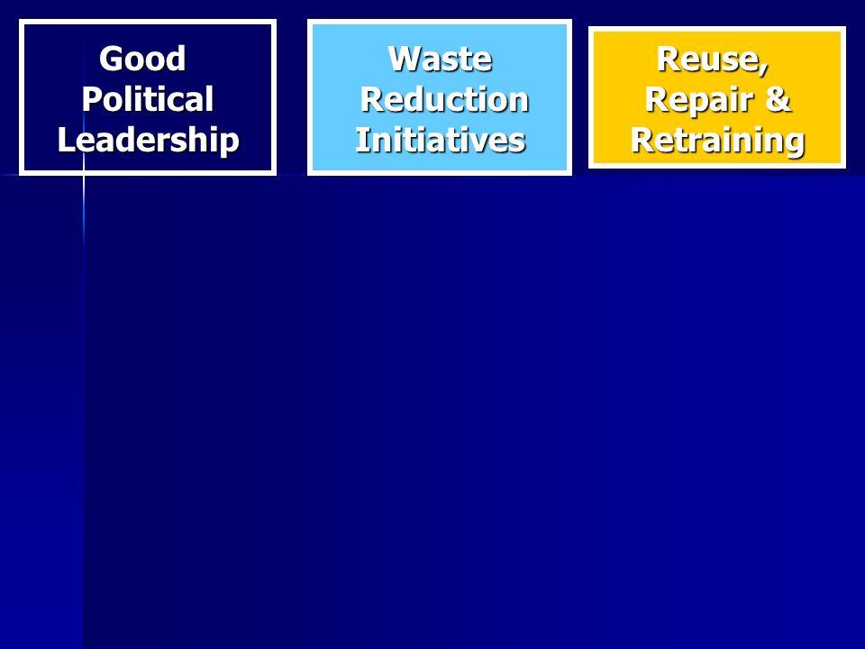 GoodPoliticalLeadershipWaste Initiatives Reuse, Repair & Retraining