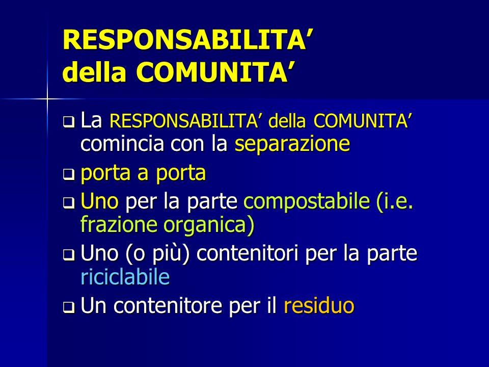 RESPONSABILITA della COMUNITA La RESPONSABILITA della COMUNITA comincia con la separazione La RESPONSABILITA della COMUNITA comincia con la separazione porta a porta porta a porta Uno per la parte compostabile (i.e.