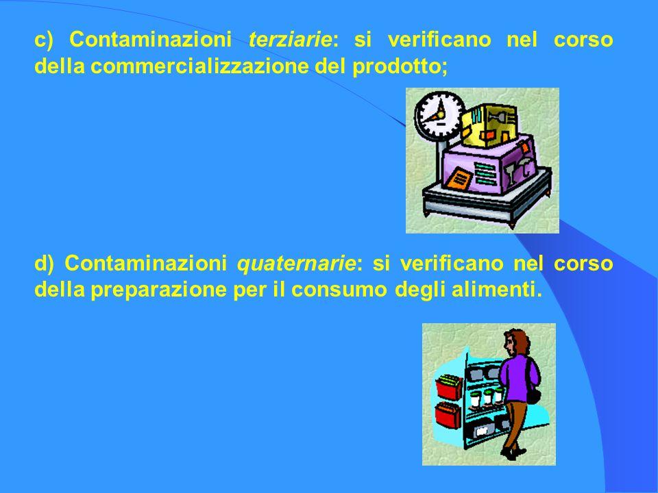 c) Contaminazioni terziarie: si verificano nel corso della commercializzazione del prodotto; d) Contaminazioni quaternarie: si verificano nel corso de