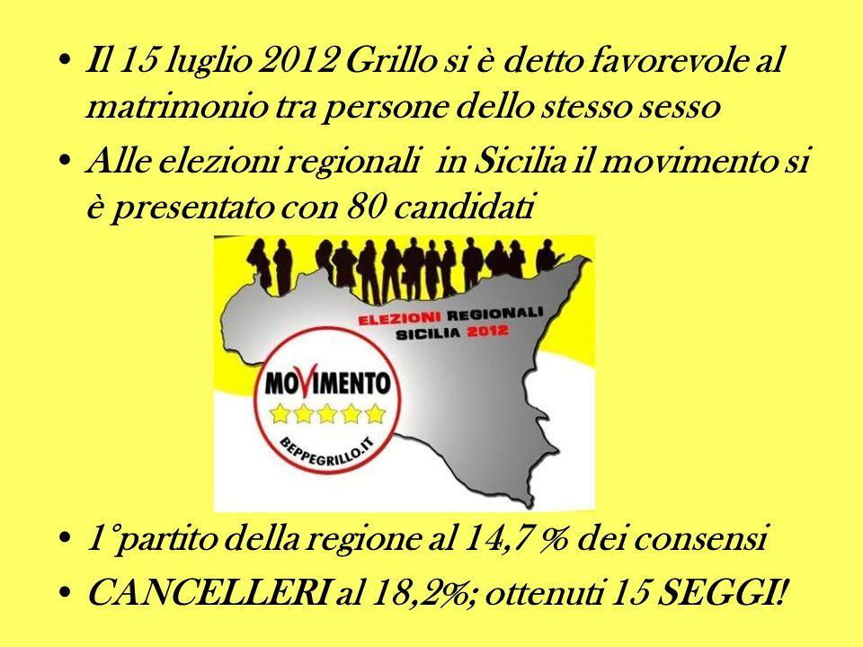 Il 15 luglio 2012 Grillo si è detto favorevole al matrimonio tra persone dello stesso sesso Alle elezioni regionali in Sicilia il movimento si è presentato con 80 candidati 1°partito della regione al 14,7 % dei consensi CANCELLERI al 18,2%; ottenuti 15 SEGGI!