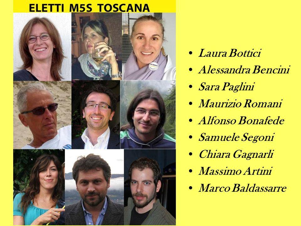Laura Bottici Alessandra Bencini Sara Paglini Maurizio Romani Alfonso Bonafede Samuele Segoni Chiara Gagnarli Massimo Artini Marco Baldassarre