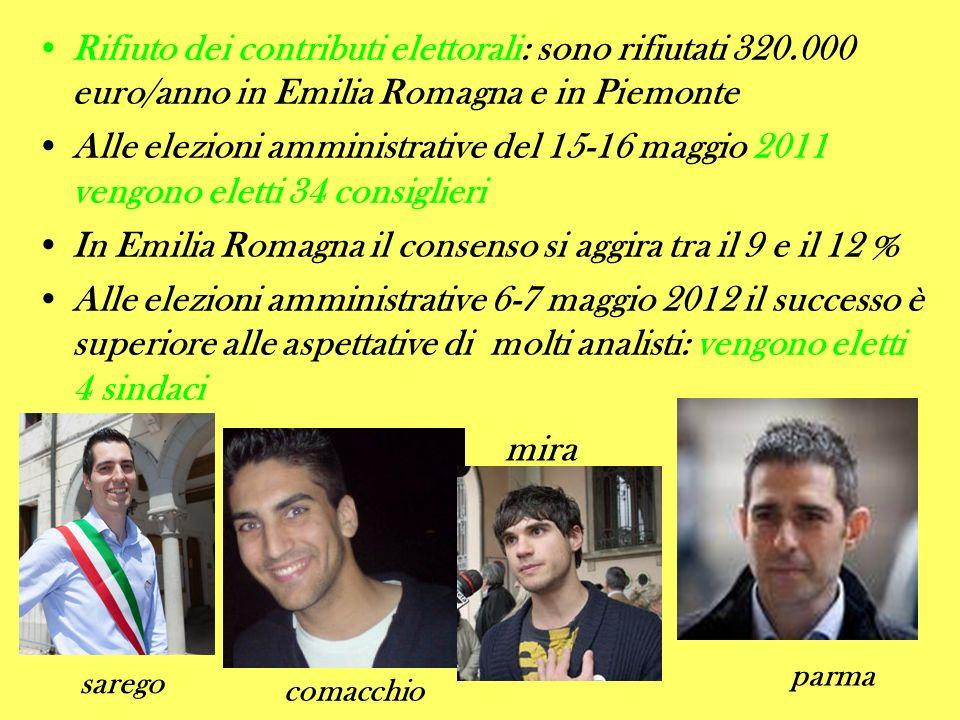 Rifiuto dei contributi elettorali: sono rifiutati 320.000 euro/anno in Emilia Romagna e in Piemonte Alle elezioni amministrative del 15-16 maggio 2011