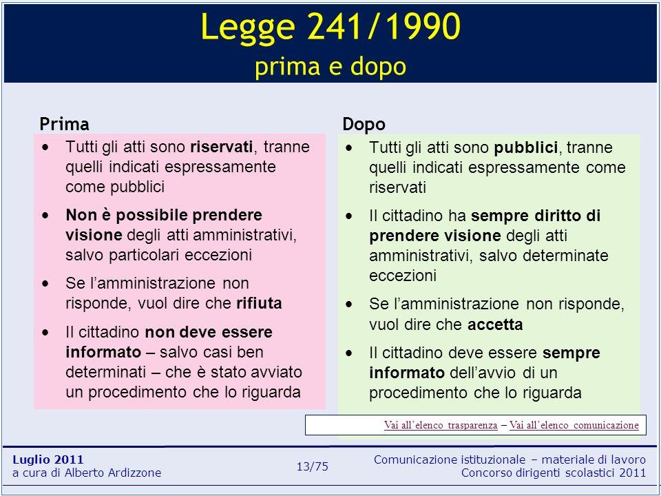 Comunicazione istituzionale – materiale di lavoro Concorso dirigenti scolastici 2011 Luglio 2011 a cura di Alberto Ardizzone 13/75 Prima Tutti gli att