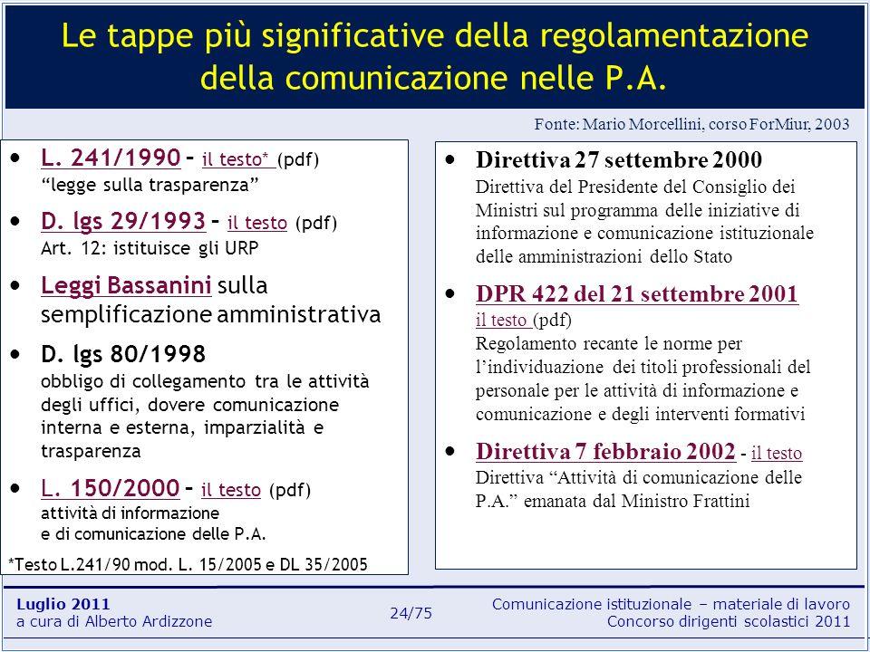Comunicazione istituzionale – materiale di lavoro Concorso dirigenti scolastici 2011 Luglio 2011 a cura di Alberto Ardizzone 24/75 L. 241/1990 – il te
