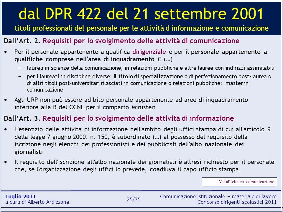 Comunicazione istituzionale – materiale di lavoro Concorso dirigenti scolastici 2011 Luglio 2011 a cura di Alberto Ardizzone 25/75 DallArt. 2. Requisi
