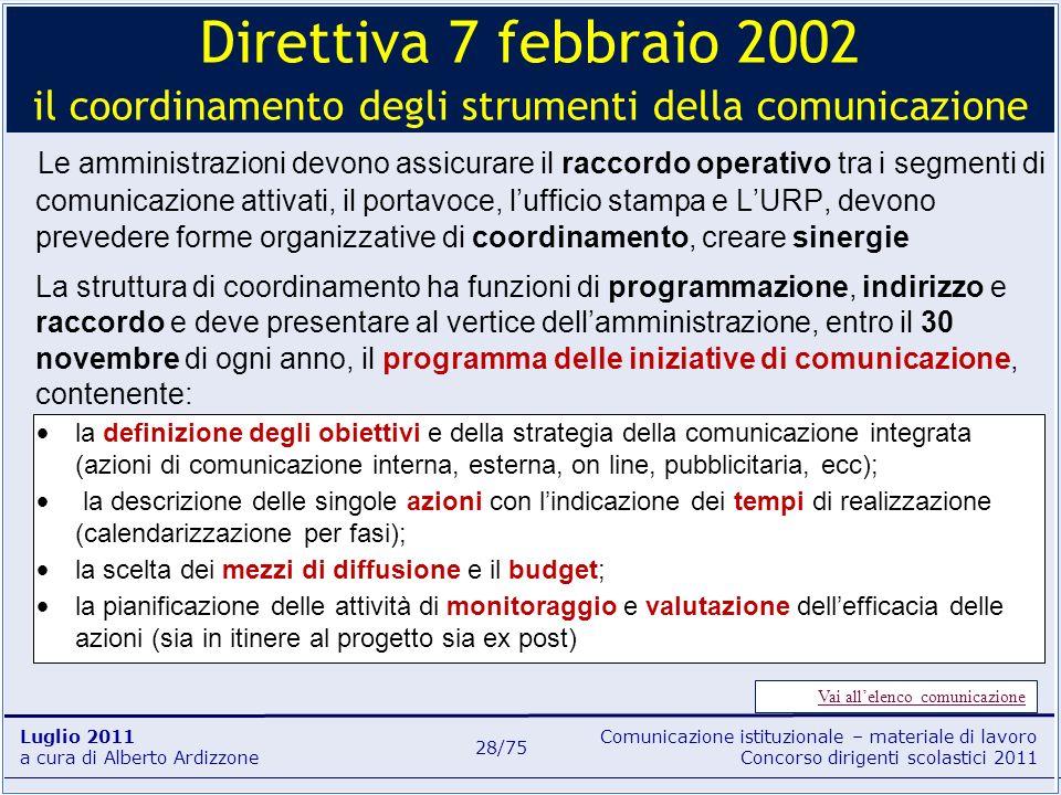 Comunicazione istituzionale – materiale di lavoro Concorso dirigenti scolastici 2011 Luglio 2011 a cura di Alberto Ardizzone 28/75 Le amministrazioni