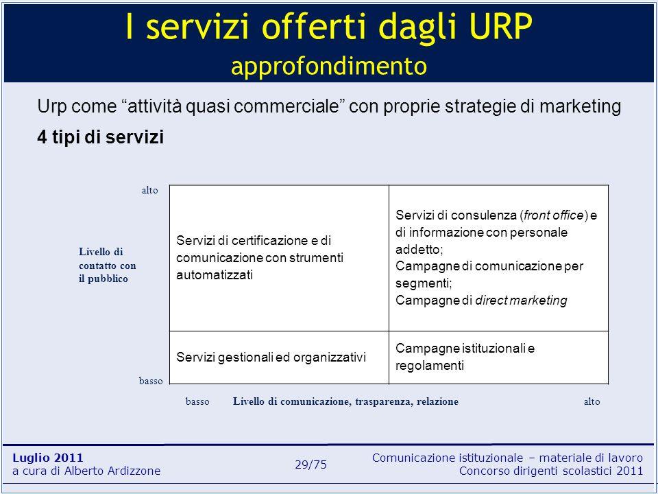 Comunicazione istituzionale – materiale di lavoro Concorso dirigenti scolastici 2011 Luglio 2011 a cura di Alberto Ardizzone 29/75 Urp come attività q