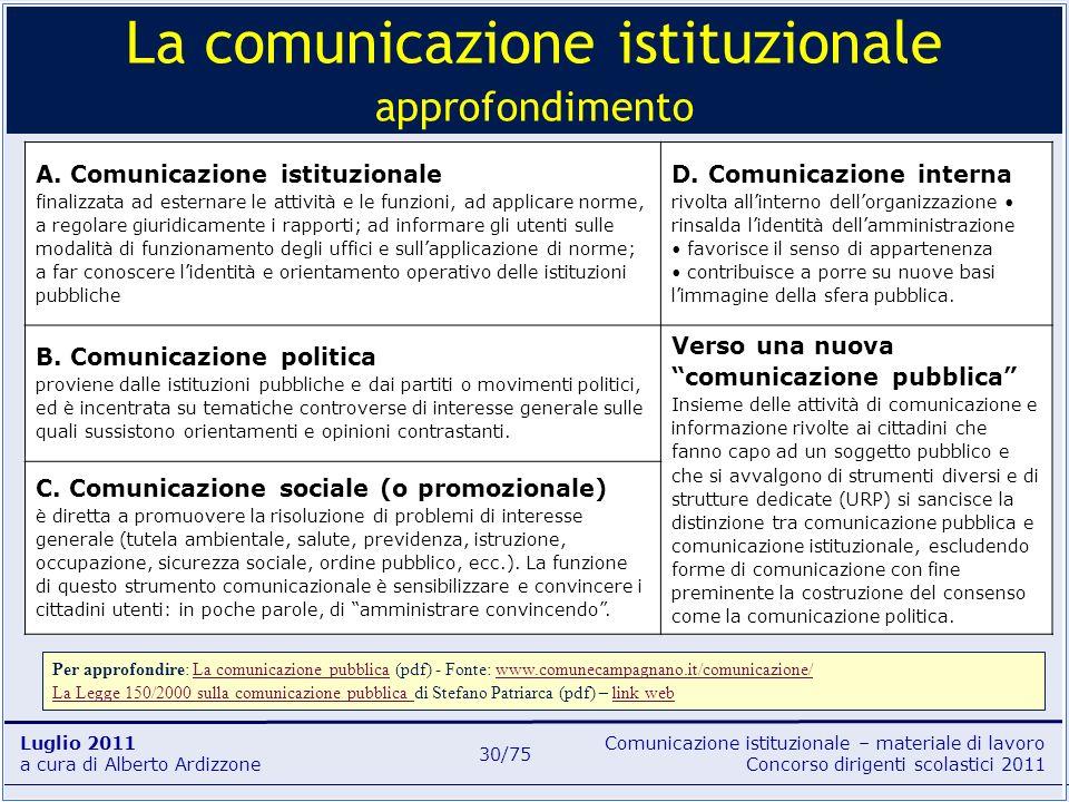 Comunicazione istituzionale – materiale di lavoro Concorso dirigenti scolastici 2011 Luglio 2011 a cura di Alberto Ardizzone 30/75 La comunicazione is