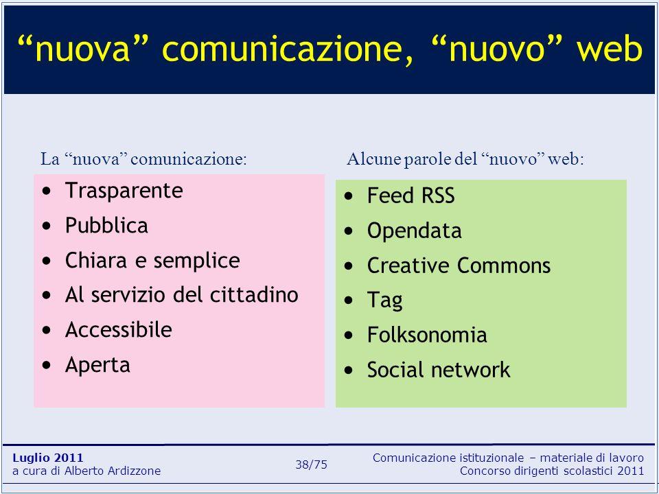 Comunicazione istituzionale – materiale di lavoro Concorso dirigenti scolastici 2011 Luglio 2011 a cura di Alberto Ardizzone 38/75 nuova comunicazione