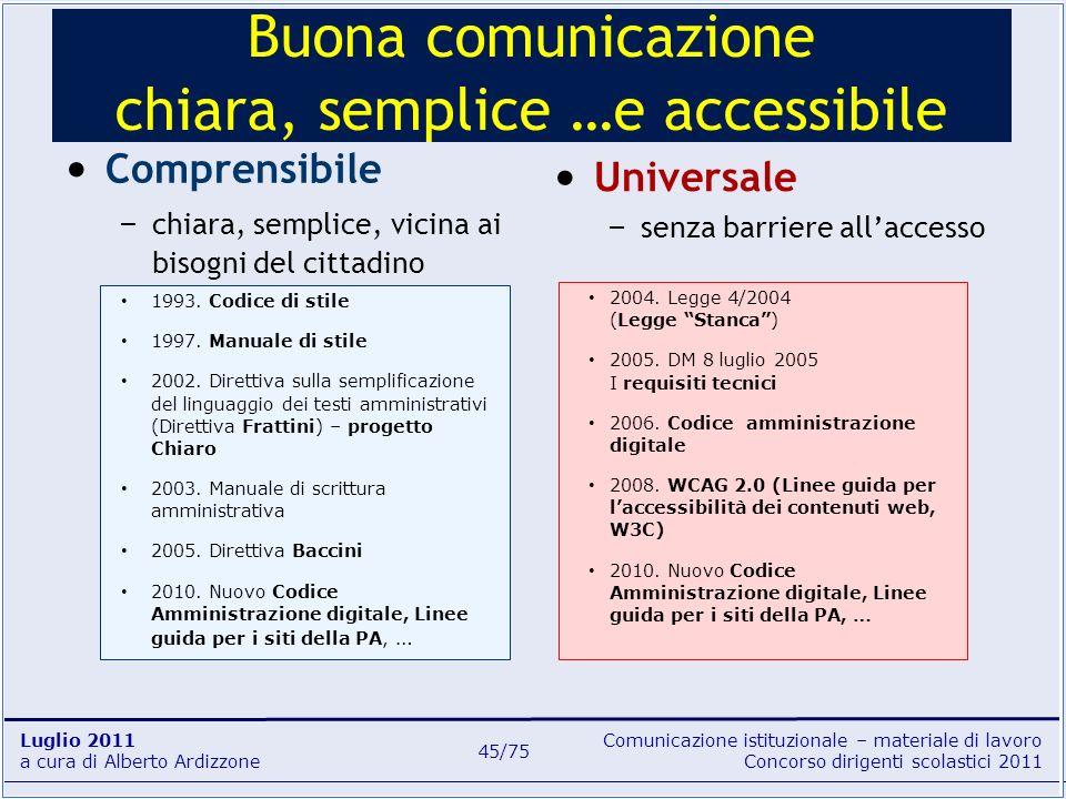 Comunicazione istituzionale – materiale di lavoro Concorso dirigenti scolastici 2011 Luglio 2011 a cura di Alberto Ardizzone 45/75 Buona comunicazione