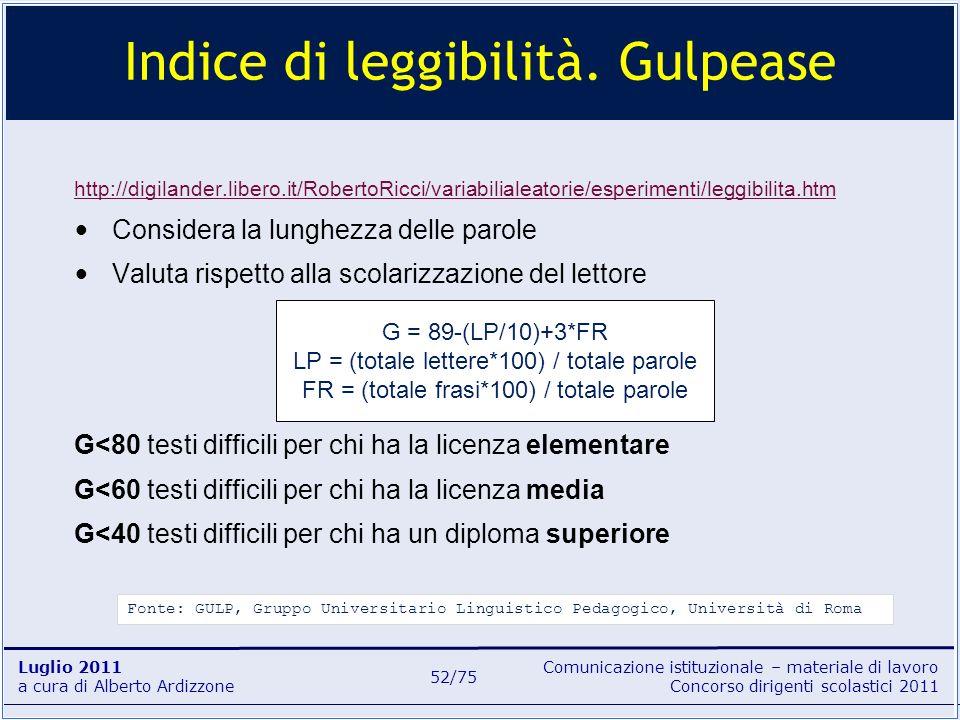 Comunicazione istituzionale – materiale di lavoro Concorso dirigenti scolastici 2011 Luglio 2011 a cura di Alberto Ardizzone 52/75 http://digilander.l