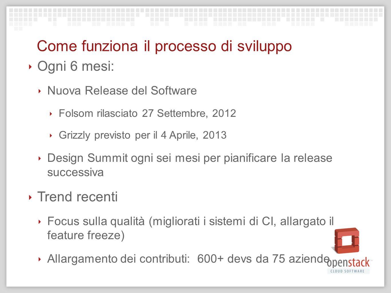 Come funziona il processo di sviluppo Ogni 6 mesi: Nuova Release del Software Folsom rilasciato 27 Settembre, 2012 Grizzly previsto per il 4 Aprile, 2